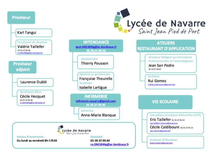 Lycée de Navarre - Organigramme